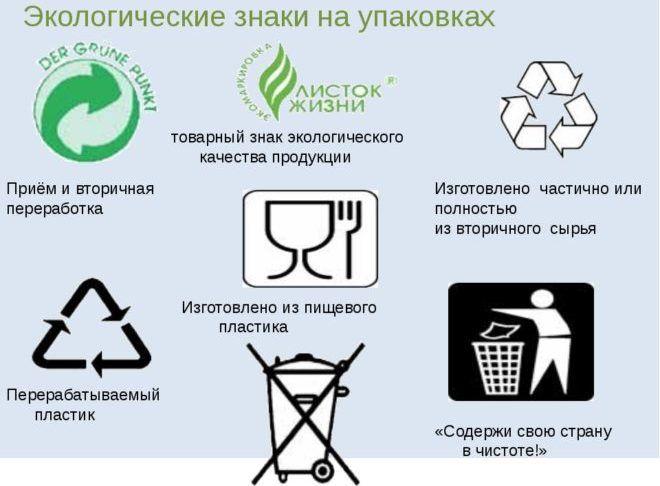 Значок переработки мусора